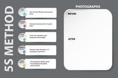 Bulletin Board for implementation of 5S method Stock Image