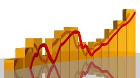 Bulliest market charts Royalty Free Stock Image