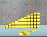 Bullion in stairs and histogram shape on desk Royalty Free Stock Images