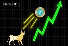 Bullish Filecoin (FIL) cryptocurrency chart royalty free stock photos