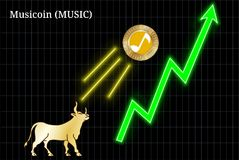 Bullish Musicoin MUSIC cryptocurrency chart. Gold bull, throwing up Musicoin MUSIC cryptocurrency golden coin up the trend. Bullish Musicoin MUSIC chart Royalty Free Stock Images
