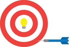Bullseye with light bulb and dart Stock Photos