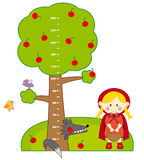 Bumper children meter wall. Red Riding Hood and Wolf Royalty Free Stock Images