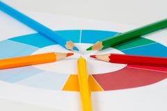 Bunte Bleistifte mit Kreisdiagramm 2 Stockfotos