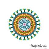 Bunte Dienstturnusvirus-Partikelstruktur lokalisiert Stockbild