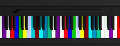 Bunte Klaviertastatur, Draufsicht, Fahne Abbildung 3D Lizenzfreie Stockbilder