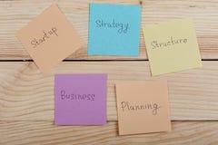 bunte klebrige Anmerkungen mit Wörtern Start, Strategie, Struktur, Geschäft und Planung lizenzfreies stockbild