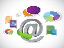 Bunte Kommunikationsillustration des on-line-Symbols Lizenzfreie Stockfotografie