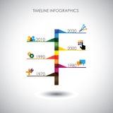 Bunte Zeitachse infographic - Konzeptvektor Stockfoto