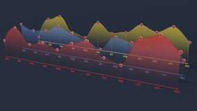Buntes Kurvendiagramm in einem ein-Jahr-Zeitraum Stockfotografie