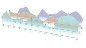 Buntes Kurvendiagramm in einem ein-Jahr-Zeitraum Stockfotos