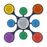Buntes rundes Diagramm Metaball-Schablone Stockbild