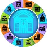 Bureau et roue résidentielle Photo stock