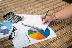 Bureauwerkplaats met PC, calculator en telefoon op grafieken Royalty-vrije Stock Afbeelding