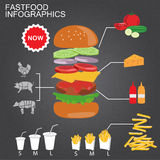 Burger. Fastfood burger infographics background and elements. french fries, drinking water. Can be used for recipe background, advertising shop, layout, banner Stock Image
