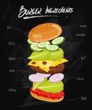 Burger Ingredients on Chalkboard Royalty Free Stock Photos