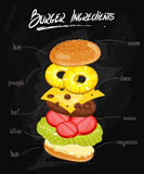 Burger Ingredients on Chalkboard Royalty Free Stock Images