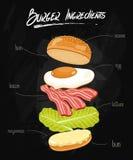 Burger Ingredients on Chalkboard Royalty Free Stock Image