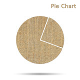 Burlap pie chart Royalty Free Stock Photography