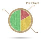 Burlap pie chart Stock Images