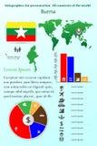 burma Infographics pour la présentation Tous les pays du monde illustration libre de droits