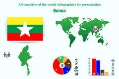 burma Tous les pays du monde Infographics pour la présentation illustration de vecteur