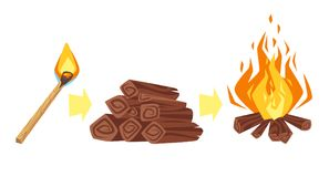 Burning match, firewood and bonfire. Vector cartoon style illustration of burning match, firewood and bonfire. Icons symbolizes what you need to make campfire Royalty Free Stock Photos