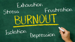 Burnout. Hand writing on a chalkboard - Burnout Royalty Free Stock Photo