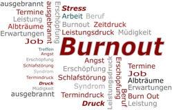 Burnout stresu słów chmura ilustracja wektor