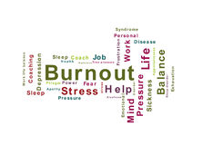 Burnout word cloud Royalty Free Stock Photos