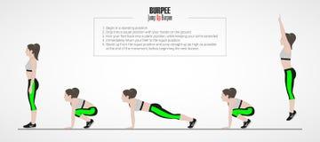 Burpee idrotts- övningar Övningar med fri vikt Illustration av en aktiv livsstil royaltyfri illustrationer