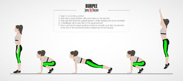 Burpee. Sport exercises. Exercises with free weight. Illustration of an active lifestyle. Royalty Free Stock Photos