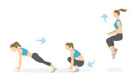 Burpees ćwiczenie dla ciała ilustracji