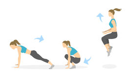 Burpees exercise for body. Royalty Free Stock Photography