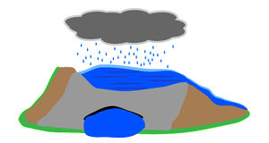 Burst dam. Naive drawing of a ruptured dam under constant rain royalty free illustration