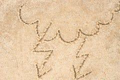 Burzowe chmury rysuje w piasku Fotografia Stock