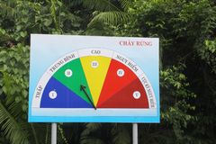 Bushfire rating system traffic sign, Phong Nha, Vietnam. Bush fire rating system from low to moderate, severe and catastropic in Vietnamese language along a stock images