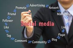 写社会媒介概念的商人 能为您的busin使用 免版税库存照片