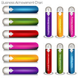 Business Achievement Chart. An image of a 3d business achievement chart Stock Image