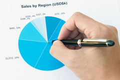 Business analysis. Business review analysis on market research result Stock Image