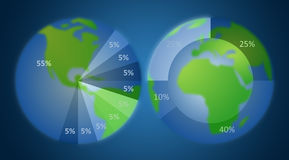 Business analysis circle chart on earth Stock Photo