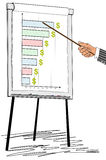 Business analysis concept drawn on a flipchart. Hand showing business analysis concept on a flipchart Royalty Free Stock Photo