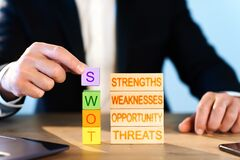 Business and analysis concept. a man is building wooden blocks with the words Strengths, Weaknessеs, Opportunity, Threats.