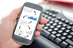 Business analysis concept on a smartphone Royalty Free Stock Photography