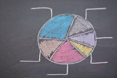 Business Analysis - Pie Chart Stock Image