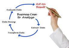 Business Analysis Stock Image