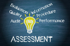 Business assessment concept Royalty Free Stock Photo