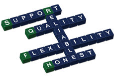 Business atributes. Customer care attributes- support, reliable, quality, flexibility, honesty Stock Images