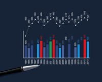 Business background. S graphs and stationary pen Royalty Free Stock Images