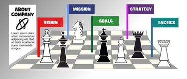 Business banner, business metaphor chessboard with some chess pieces, flags with titles vision, mision, goals, strategy. Tactics, vector design stock illustration
